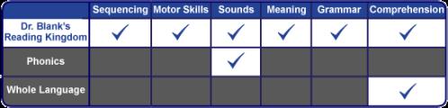 6_Skills_550_checks